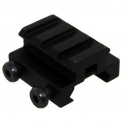 Mini rail RBO [Black Eagle Corporation]